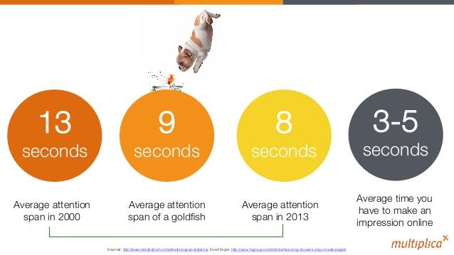 Average attention