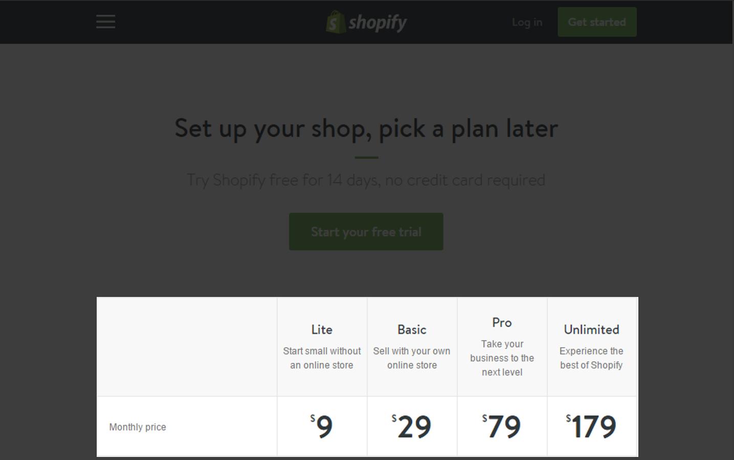 Shopify收費機制