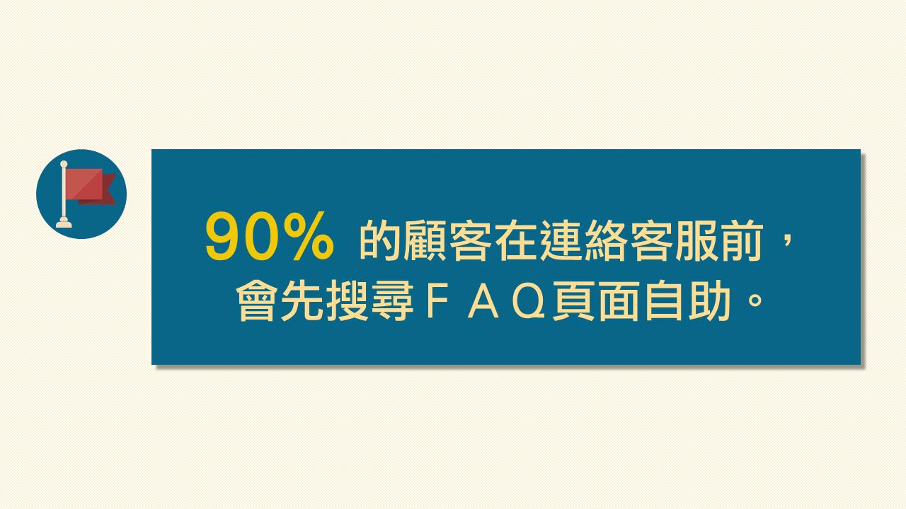 90% 的顧客在連絡客服前, 會先搜尋FAQ頁面自助。