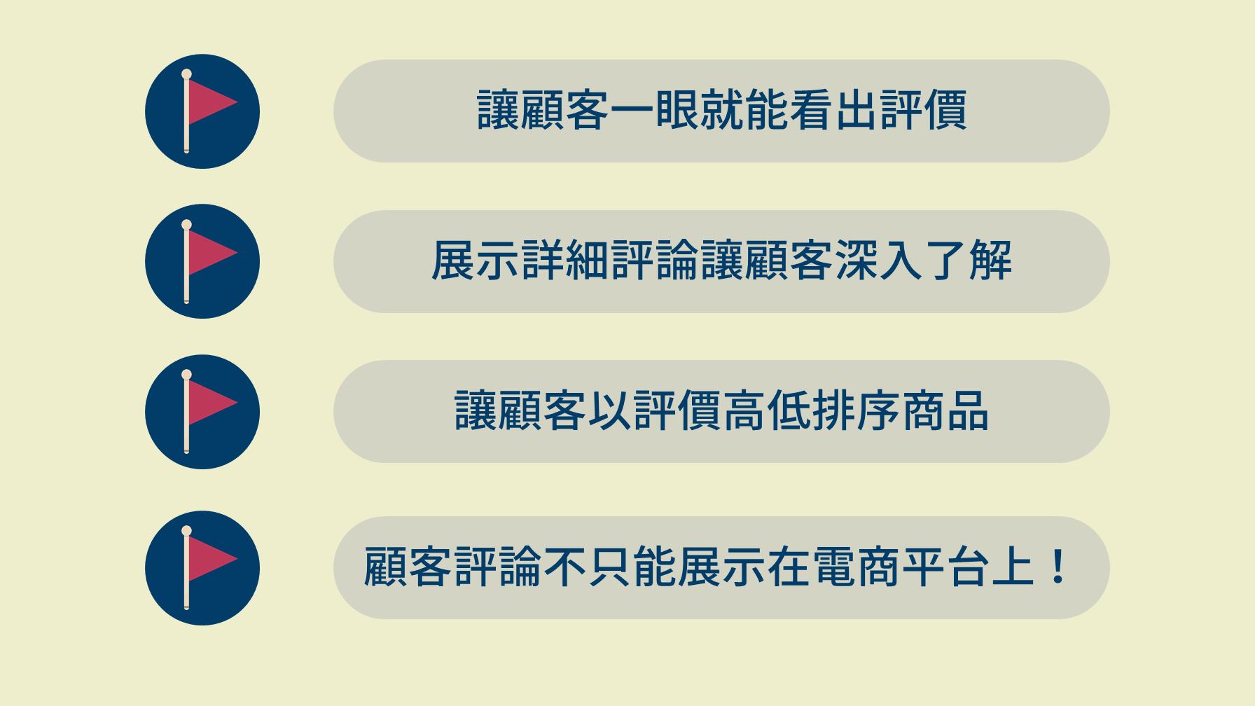 評論呈現4要訣