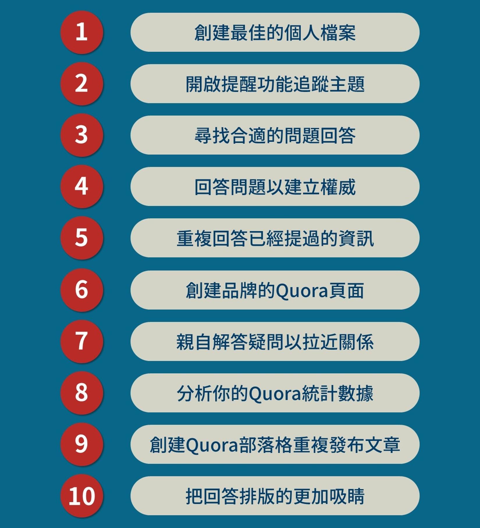 10招使用Quora行銷的技巧.png