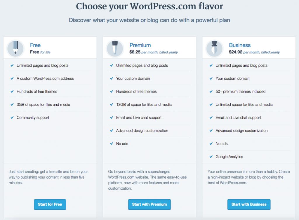Wordpress價錢