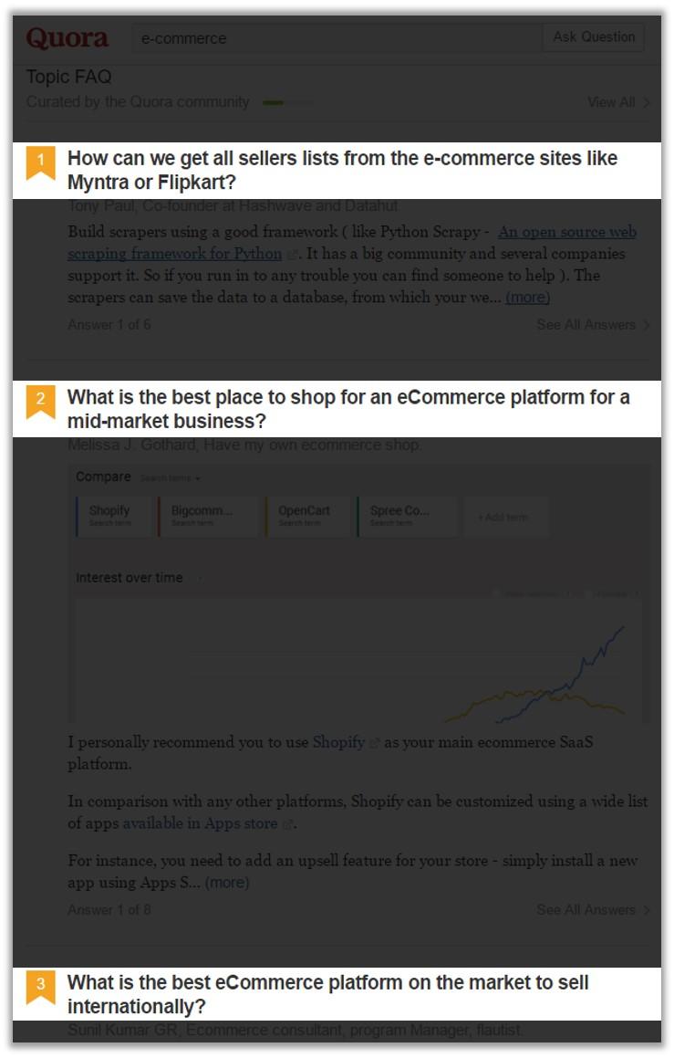 使用者搜尋e-commerce可能有的疑問.png