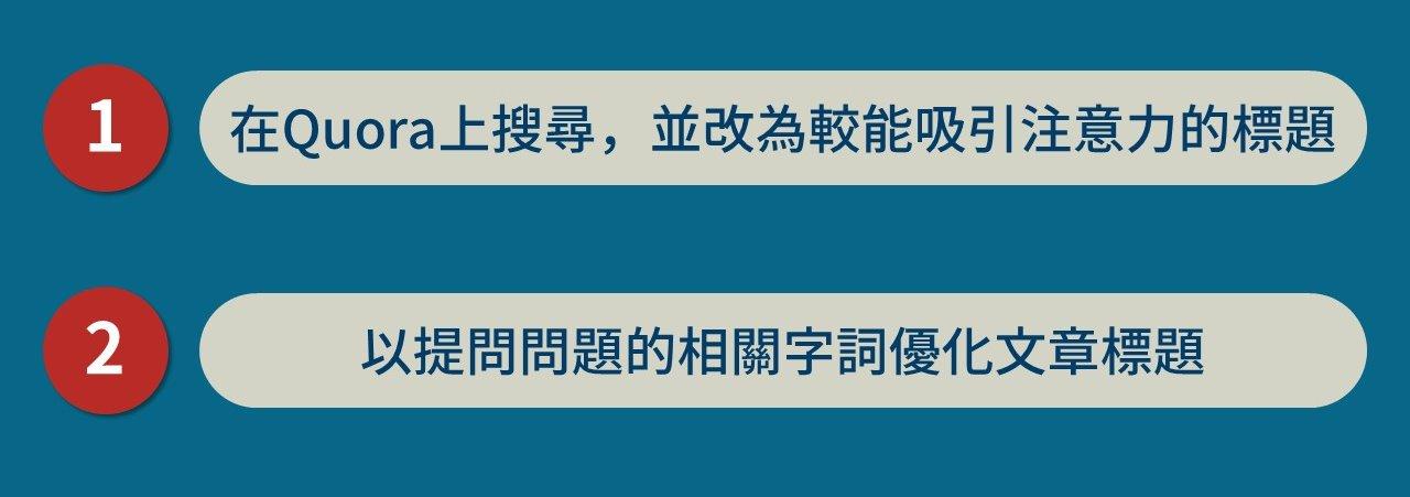 文章標題設計2步驟