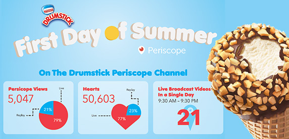 drumstick-periscope-feed