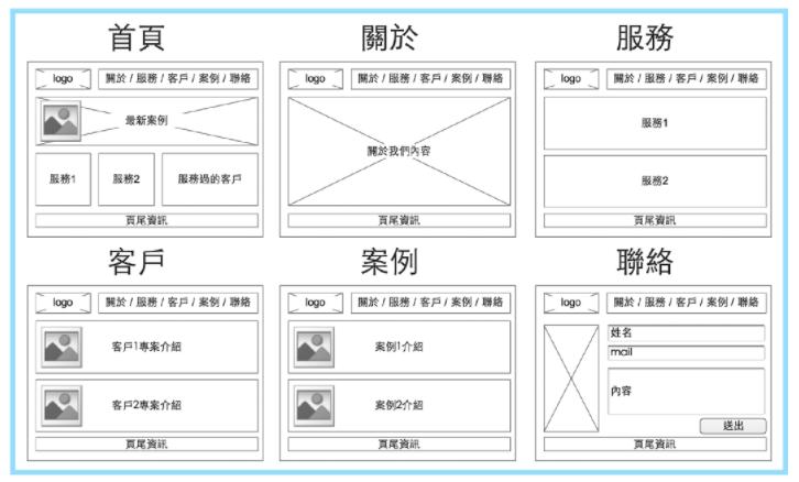Ui Ux設計是什麼用9個提高網站轉換率的方法告訴你