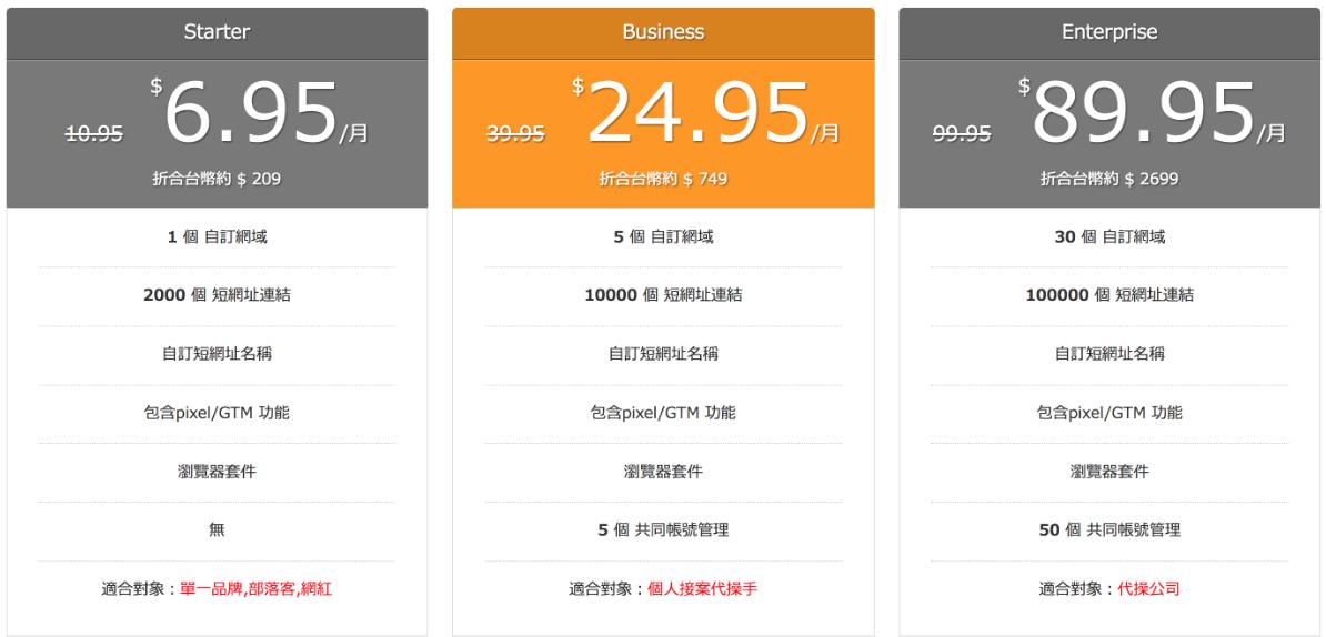 Lihi Pricing