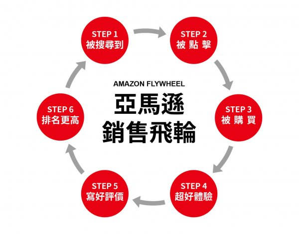 FLYWHEEL-04